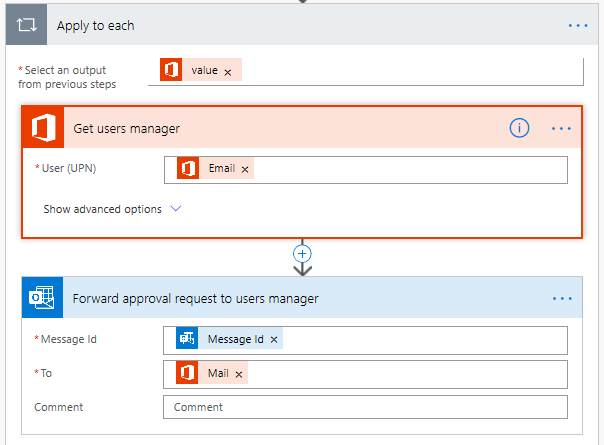 """Details of the """"Get users manager"""" and the forward e-mail actions."""