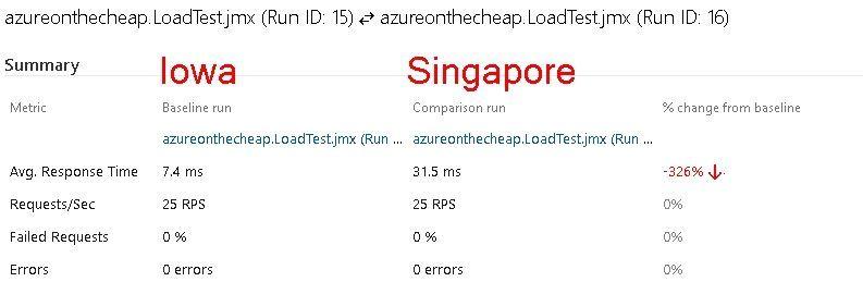2020-04-10 16_14_44-Load test - Test Plans.jpg