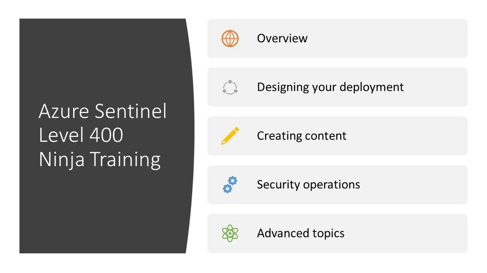 thumbnail image 1 of blog post titled              Become an Azure Sentinel Ninja: The complete level 400 training