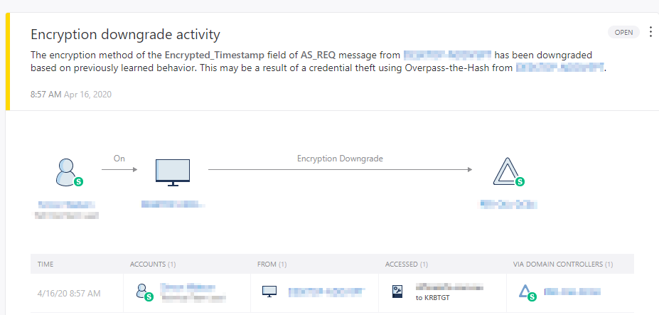 2020-04-16 11_58_54-Microsoft Advanced Threat Analytics _ Encryption downgrade activity and 24 more .png