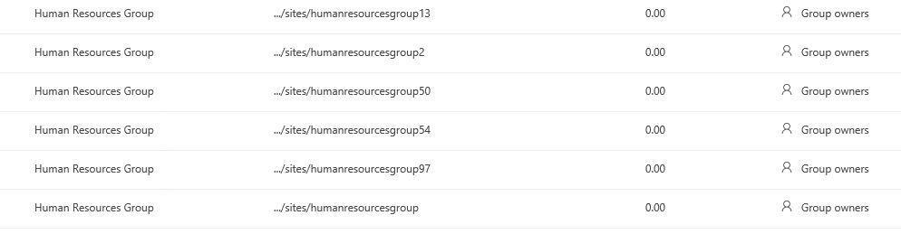 HR sharepoint sites.JPG