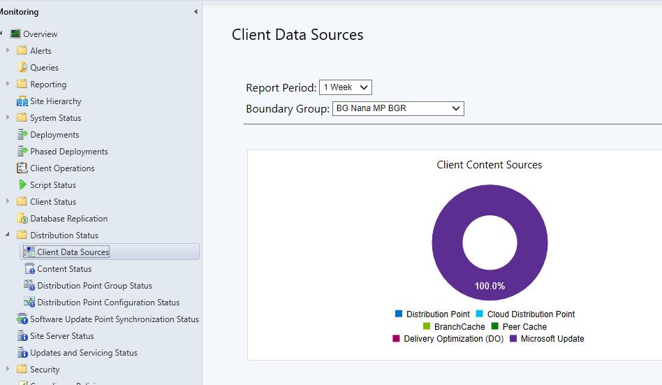ClientDataSources.png