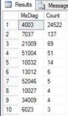 SQL output.jpg