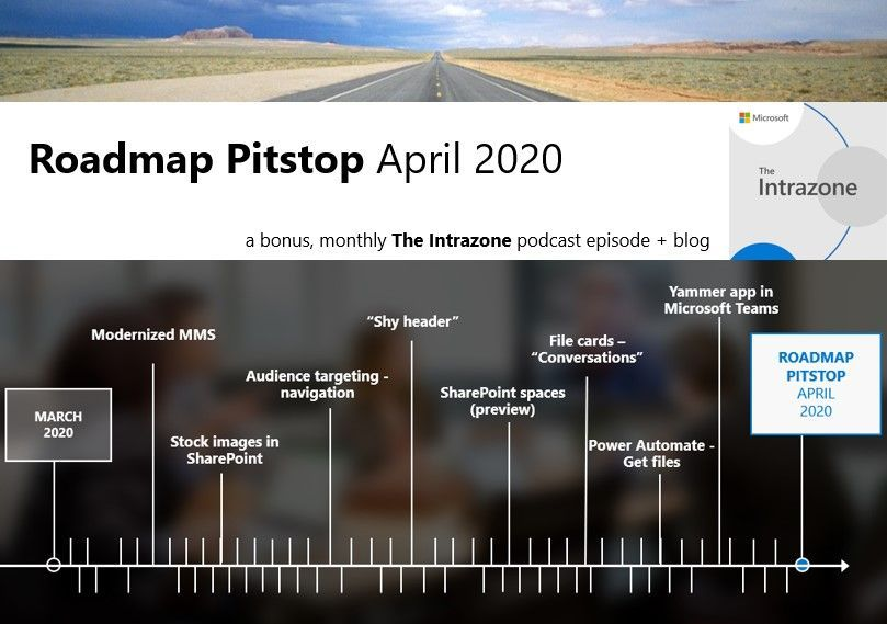 The Intrazone Roadmap Pitstop - April 2020 graphic showing some of the highlighted features released in April 2020.