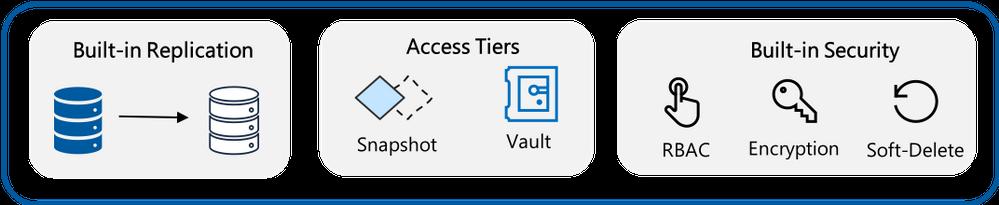 Azure Backup Protection.png