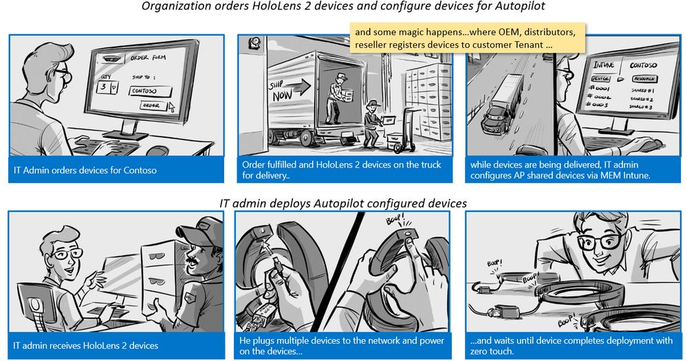 windows-autopilot-for-hololens2_03.png