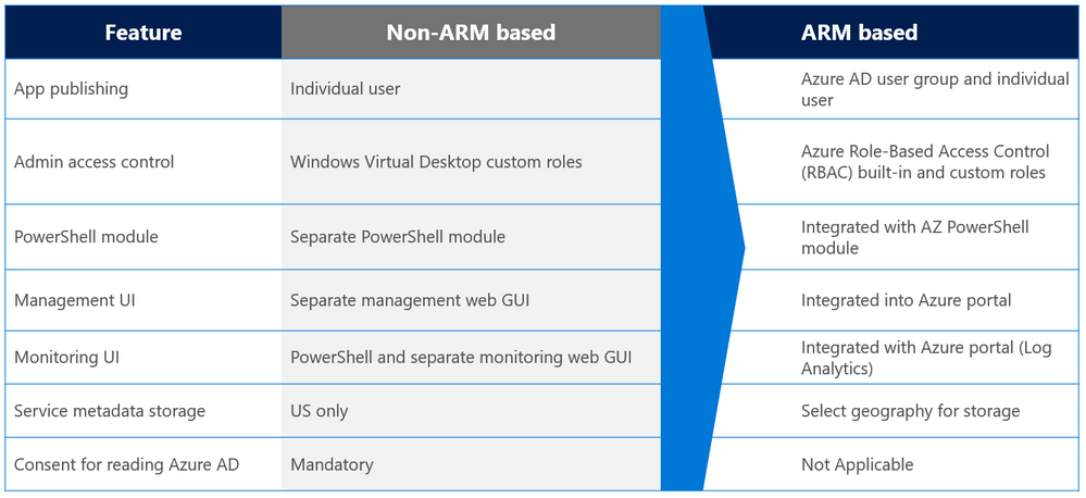 wvd-arm_06.png