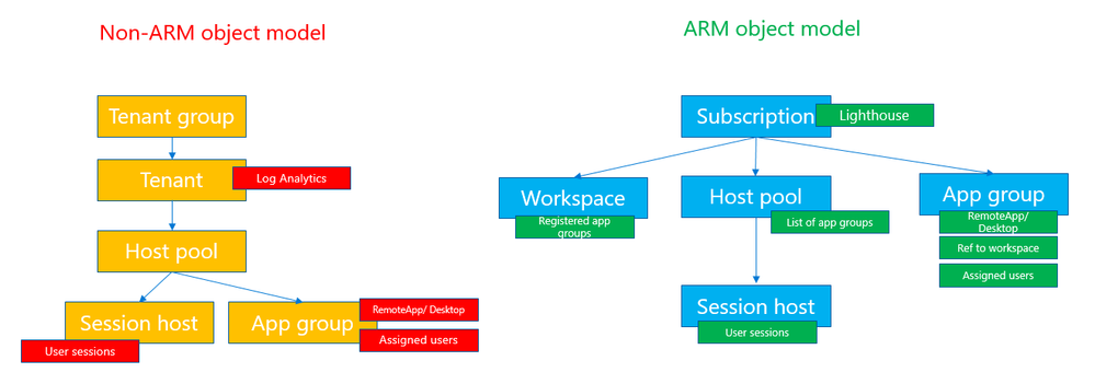 wvd-arm_07.png