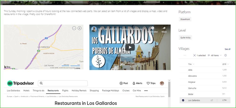 LosGallardos.png