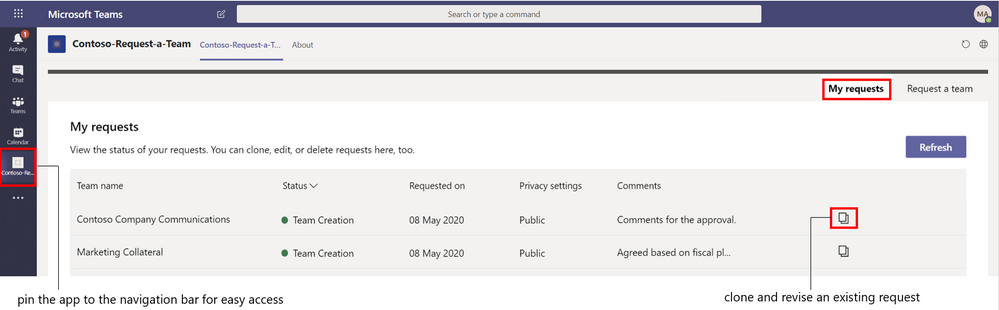 Figure 6 List dashboard showing previous requests