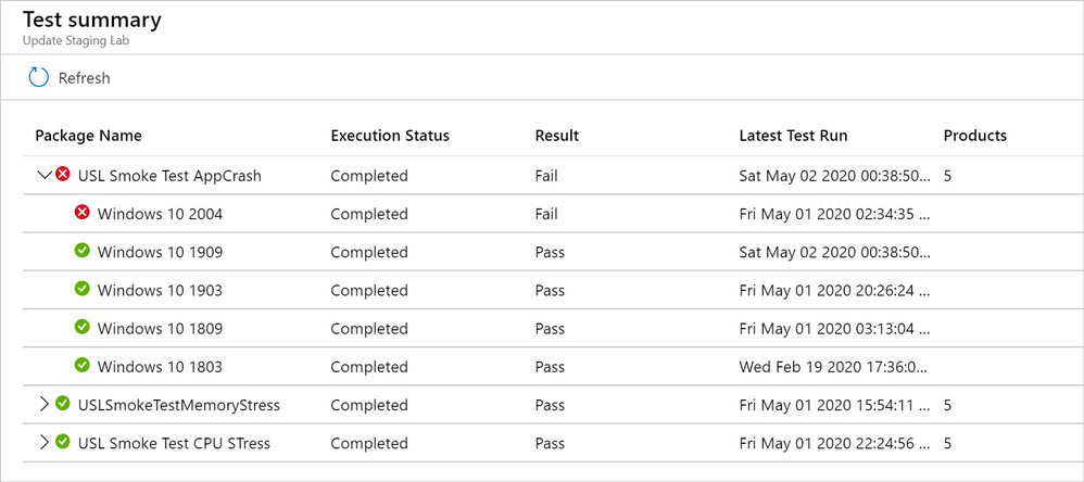 03_test-summary-fail-due-to-reliability-USL.png