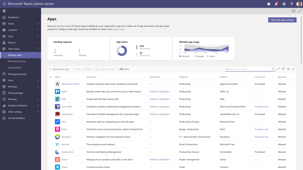 Teams Admin Center view with catalog of apps and purchase subscription status