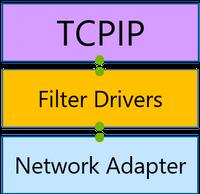 Introducing Packet Monitor