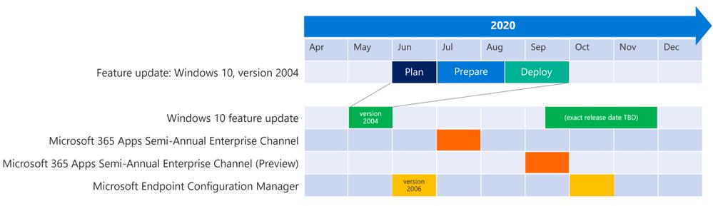 deployment-calendar.png