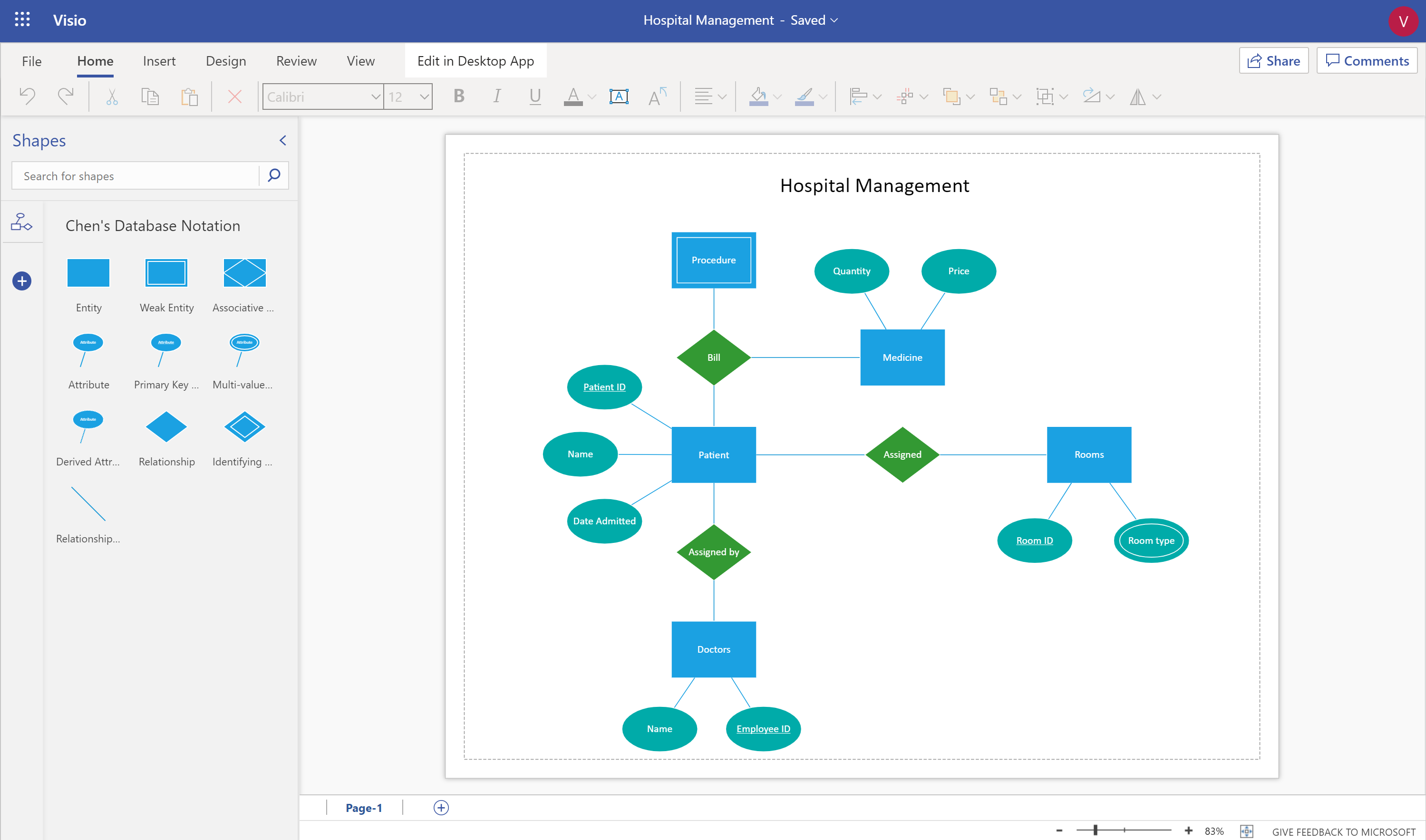 Design Your Database Using An Entity Relationship Diagram Erd In Visio Microsoft Tech Community