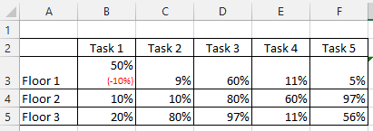 Percentage Changes_Pic 1.png