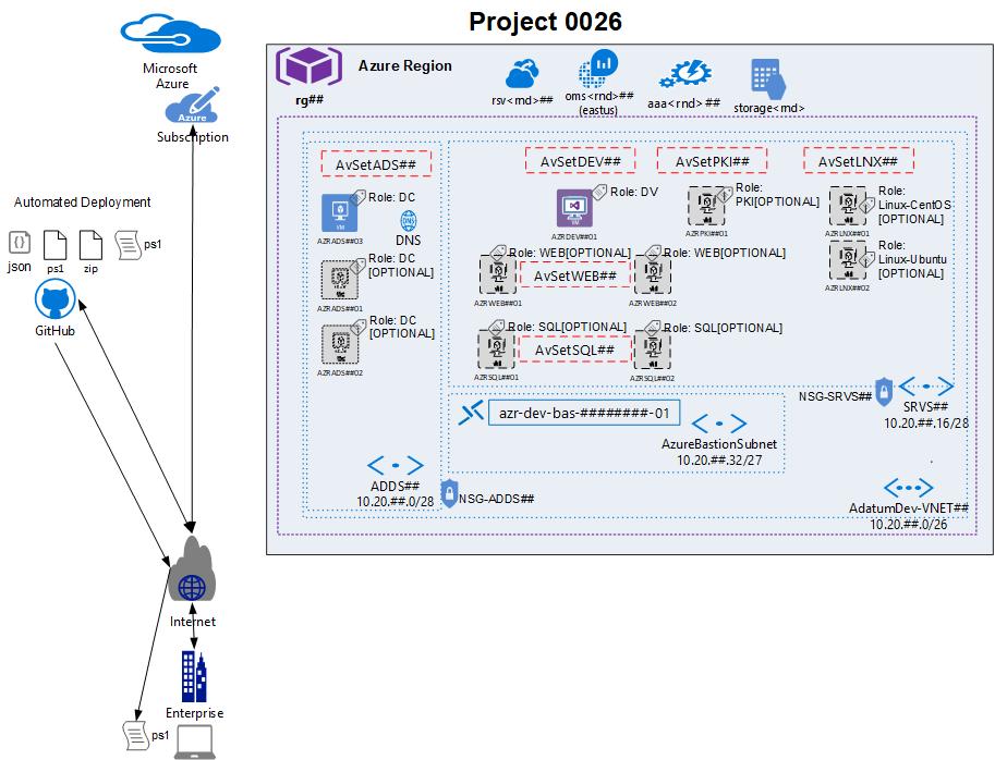 0026-lab-diagram.png