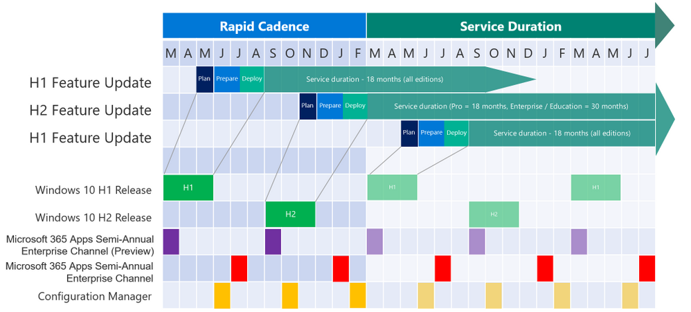 rapid-servicing-calendar.png