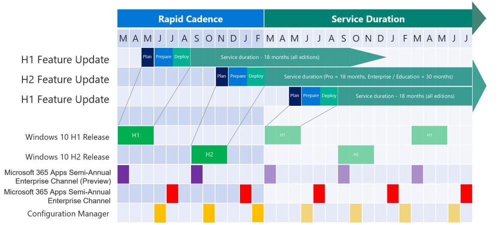 02_rapid-cadence.png