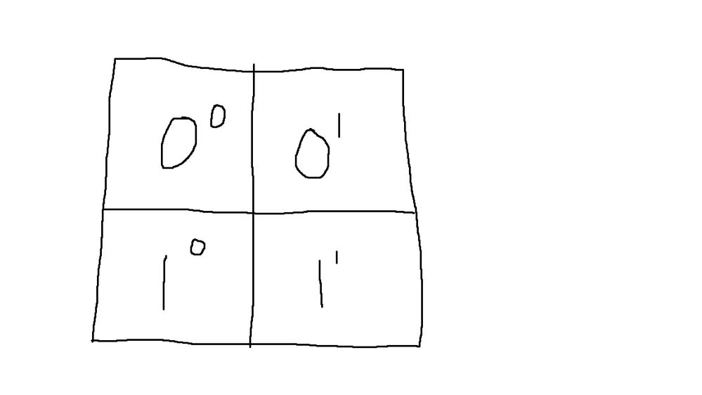 binary power of binary code.png