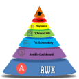 Ansible AWX alternative to Ansible Tower.png