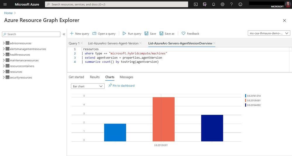 Azure Resource Graph Explorer Chart