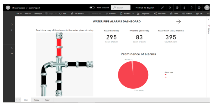 wateralarm.PNG