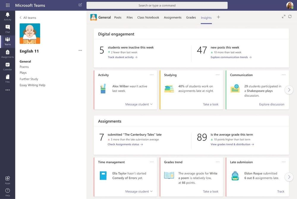 Class Insights dashboard in Microsoft Teams allows educators to use intelligent data analytics to understand student engagement.