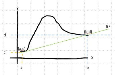 baseflow segment.JPG