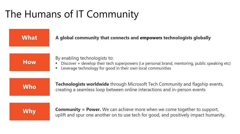 About the Humans of IT Community