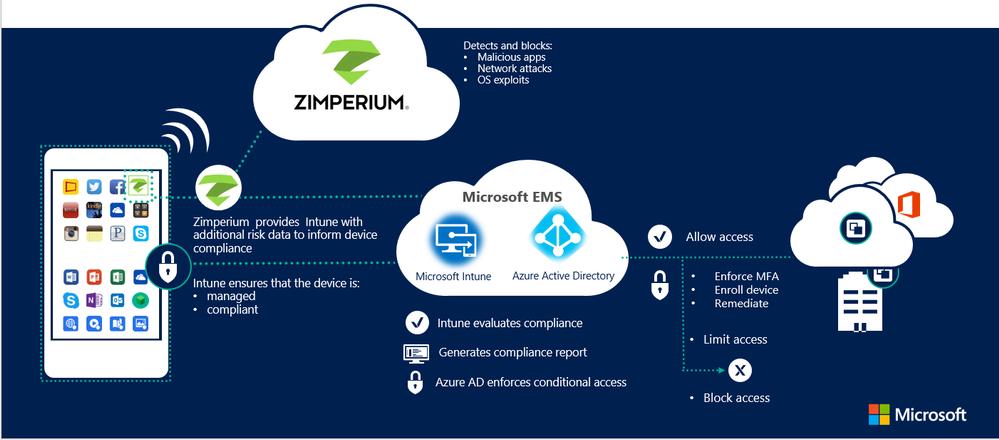 Zimperium-Image-1.png