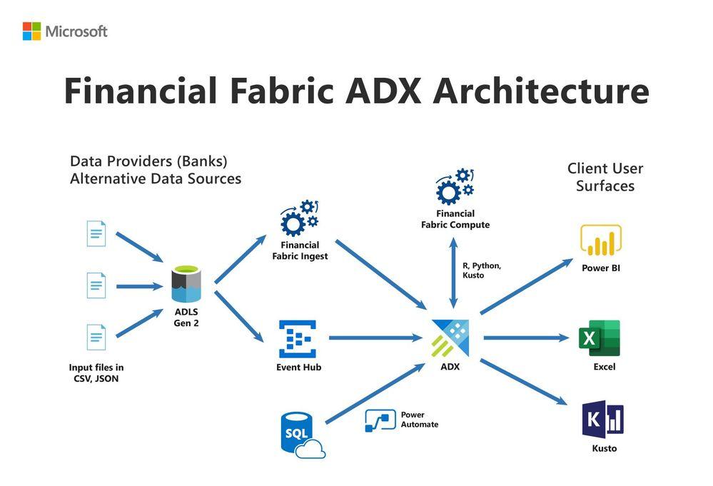 Financial Fabric Diagram.jpg