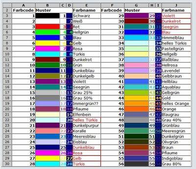 Farben Tabelle