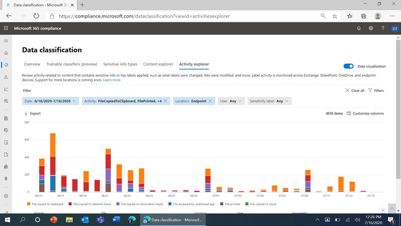 Figure 7: Activity Explorer view of sensitive data activity including device telemetry