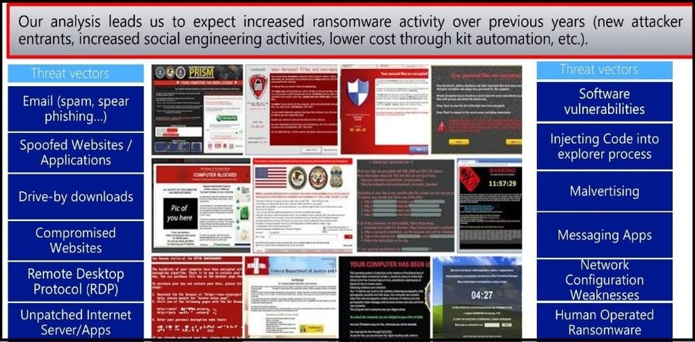 Ransomware attacks are on the rise