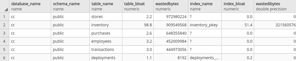 get_bloat function's sample output