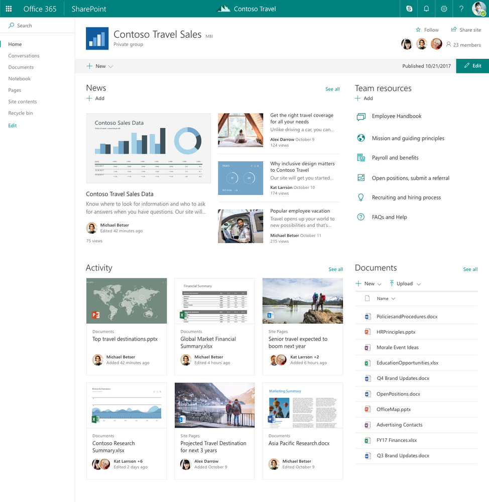 SharePoint team sites are tightly integrated with Office 365 Groups and associated applications.