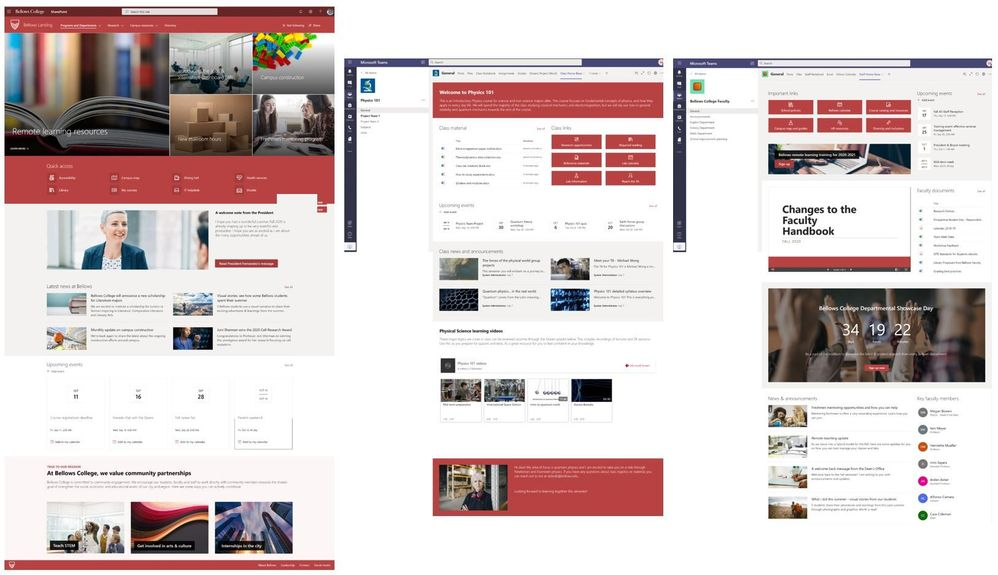 Example of how the templates can be customized