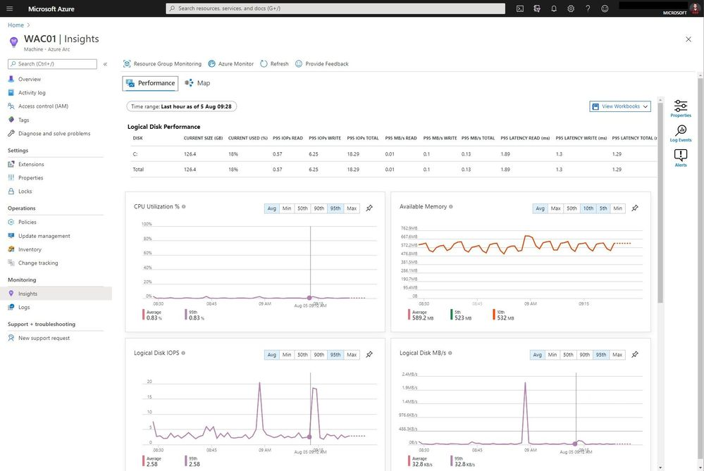 Azure Arc for Servers Monitoring Insights Performance Data