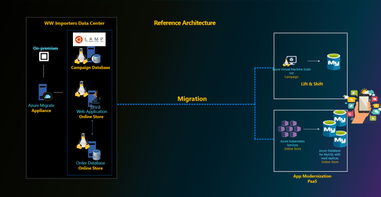 ReferenceArchitecture.png