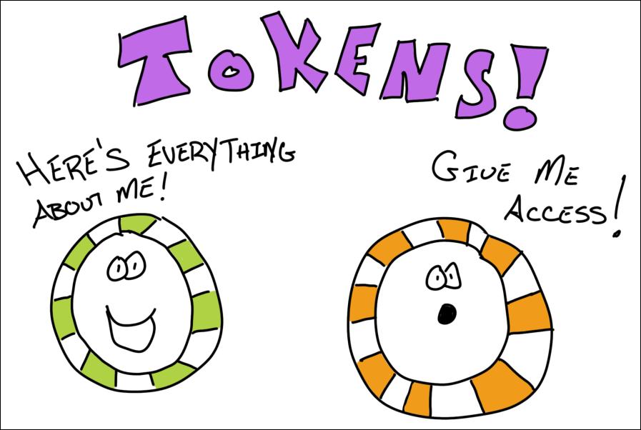 tokens_nufhfw