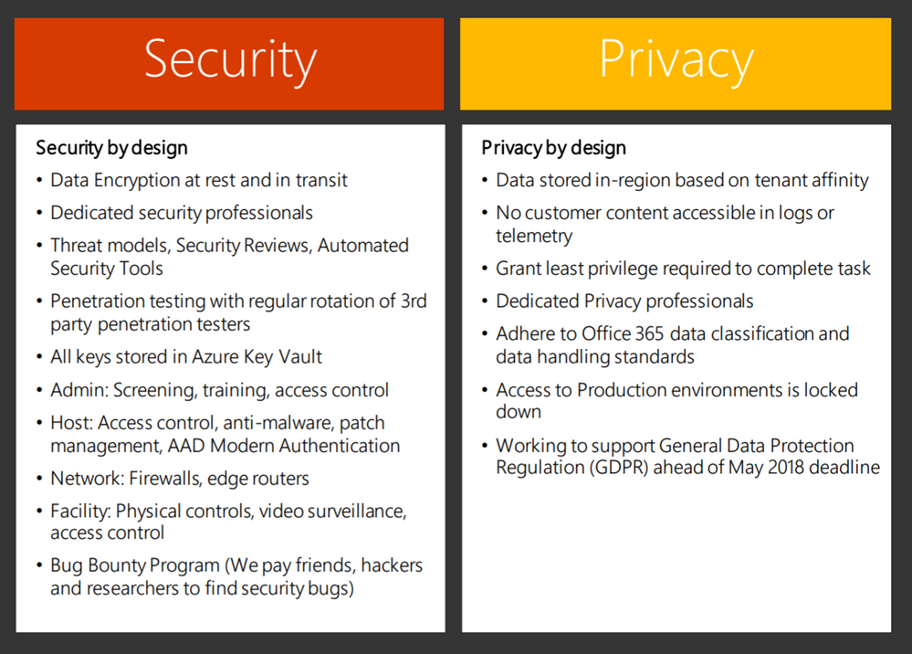 Security-Privacy.PNG