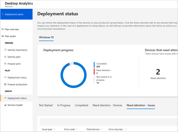 The Desktop Analytics deployment status pane