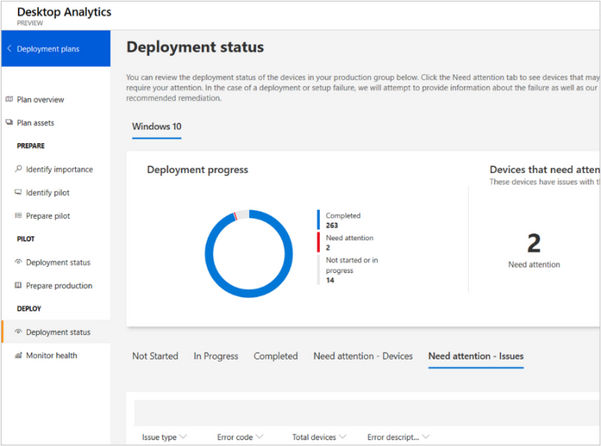 The Desktop Analytics deployment status pane