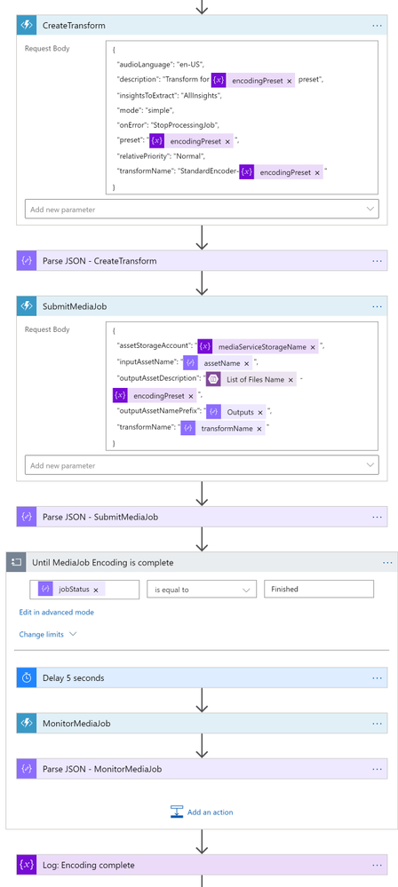 20200529-MediaUploadWorkflow-transcode