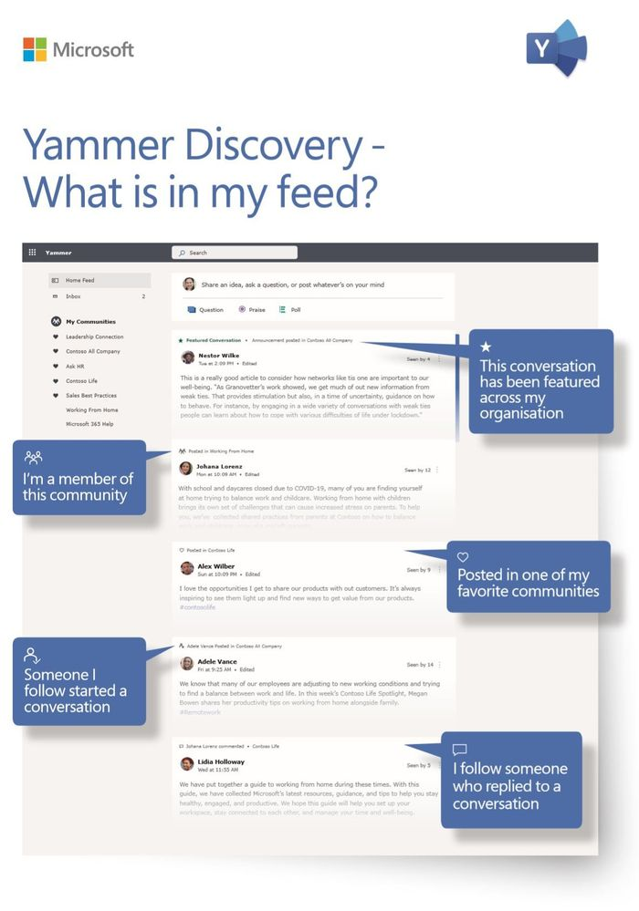 Download this Yammer infographic and share with your communities as they begin to understand how their Yammer feed works!