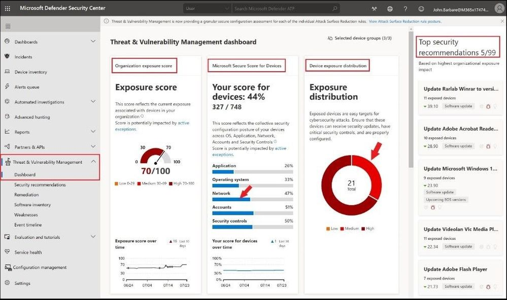 TVM Dashboard to access any exposures in your environment