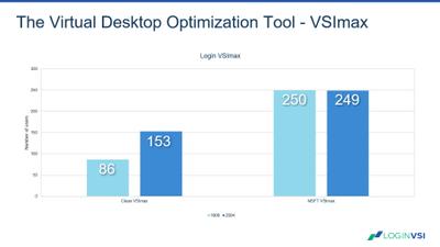 Login_VSI_Blog_MSFT_Optimizer_Image_4.png