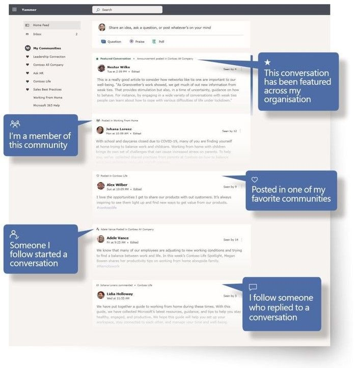 Use the Yammer discovery feed to discover new communities and new conversations.