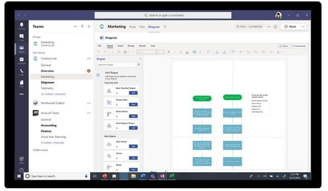 Visio tabs in Teams allow team members to access services and content in a dedicated space within a channel or in a chat.